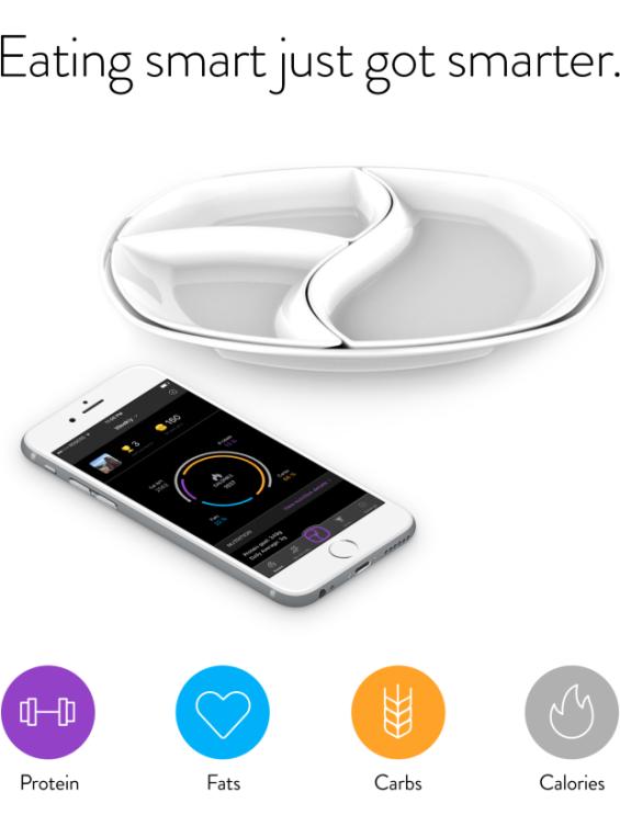 SmartPlate spotlight