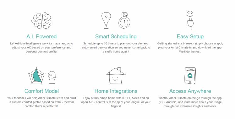 Ambi Website features